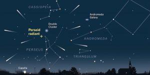 Комета Свифта-Туттля