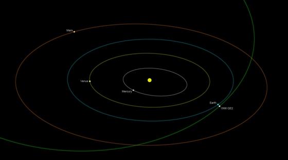 Астрономы NASA готовятся внимательно изучить астероид 1998 QE2
