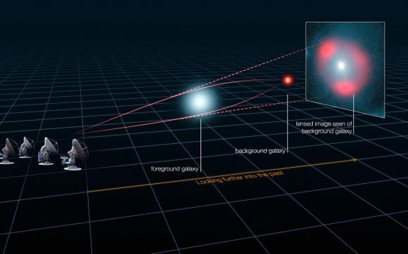 Ученые подтвердили гипотезу Эйнштейна, в которую он сам мало верил